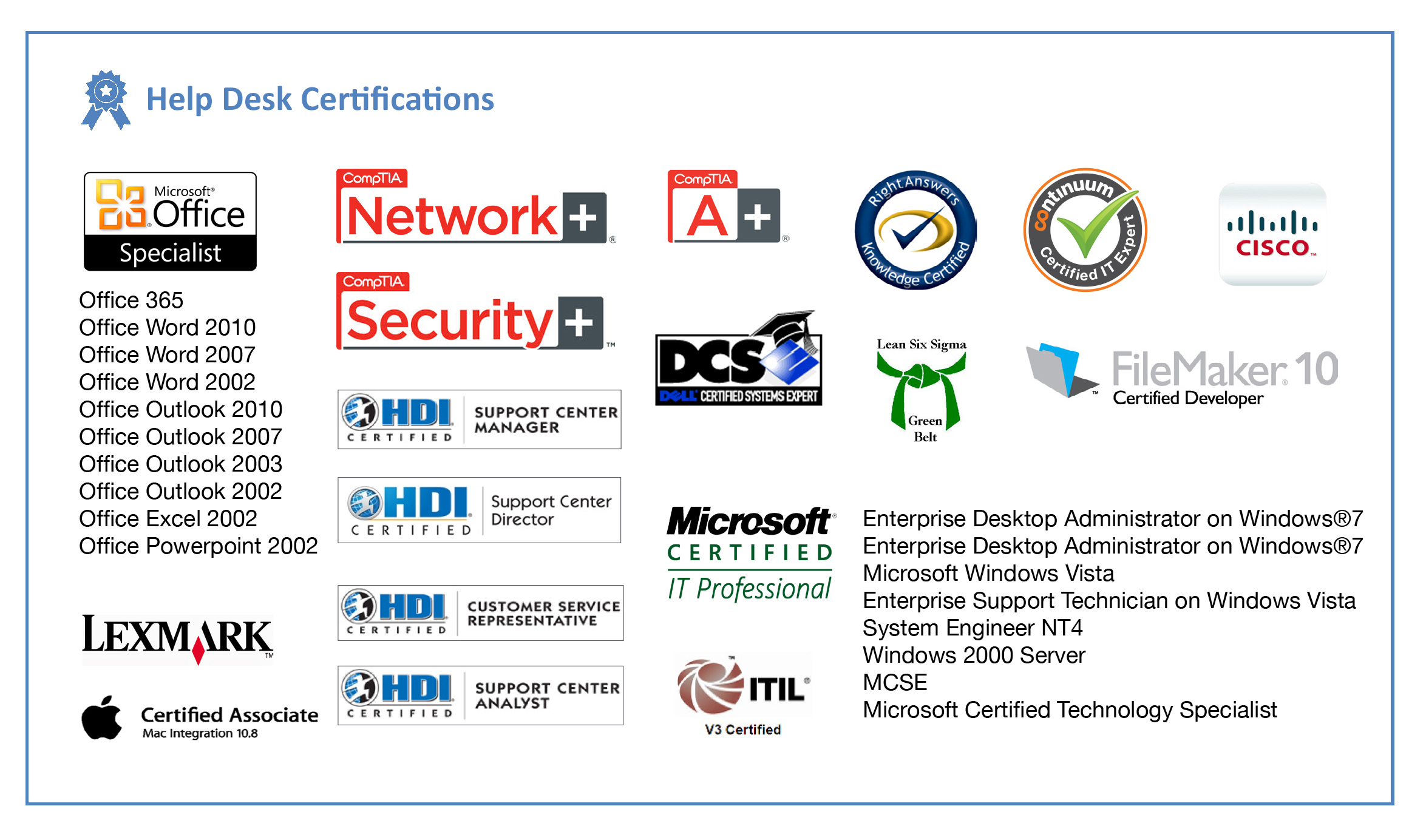 Help_Desk_Certifications